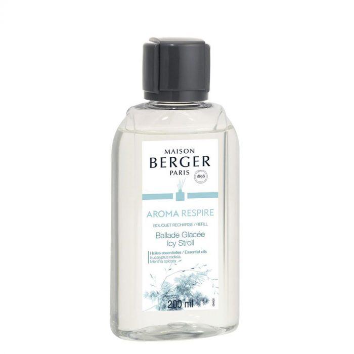 Navulling parfumverspreider 200ml Aroma Respire