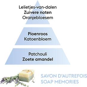 SAVON DAUTREFOIS