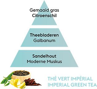 THE VERT IMPERIAL